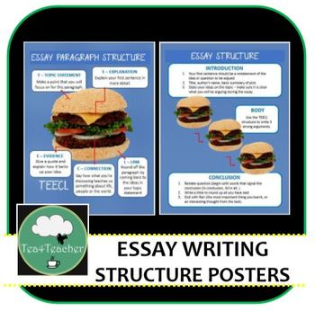 English Essay Posters Pic