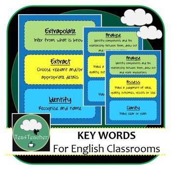 English Key Words Pic