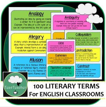 English Terms 100 Pic